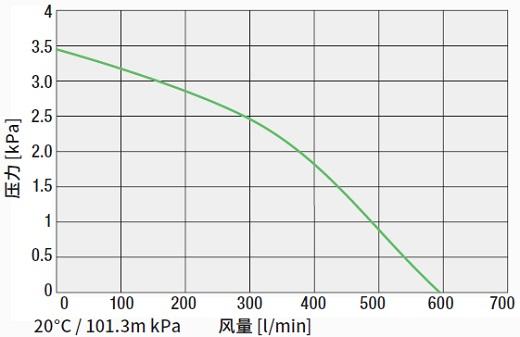 MONO风压力曲线.jpg